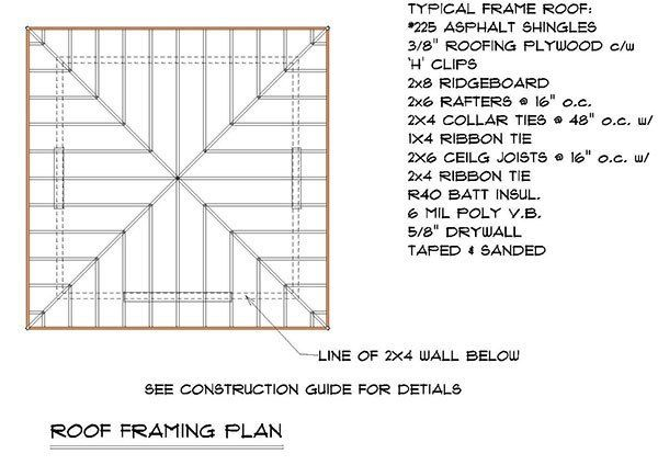 파일:12x12-hip-roof-shed-plans-10-roof-framing-plan.jpg