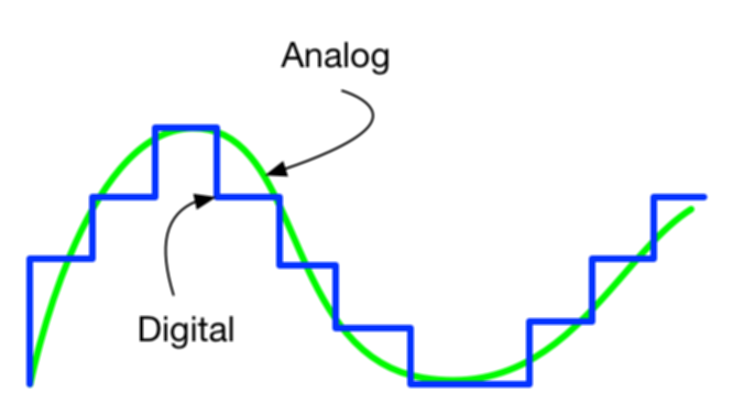 파일:AnalogvsDigital.png