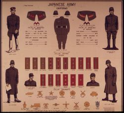 파일:external/upload.wikimedia.org/1024px-%22Japanese_Army_Uniform%22_-_NARA_-_514675.jpg