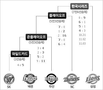 파일:external/sports.phinf.naver.net/1.jpg