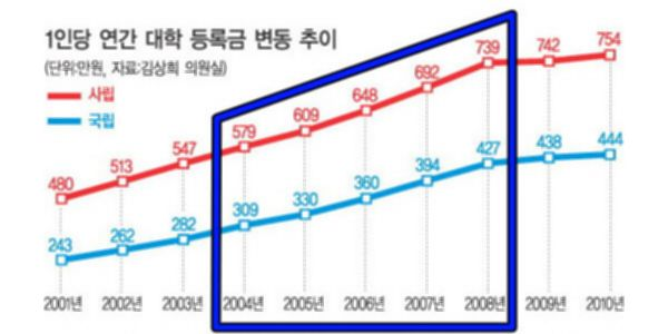 파일:external/img.newdaily.co.kr/art_1306194055.jpg