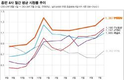 파일:external/i2.media.daumcdn.net/20130804174717302.jpg