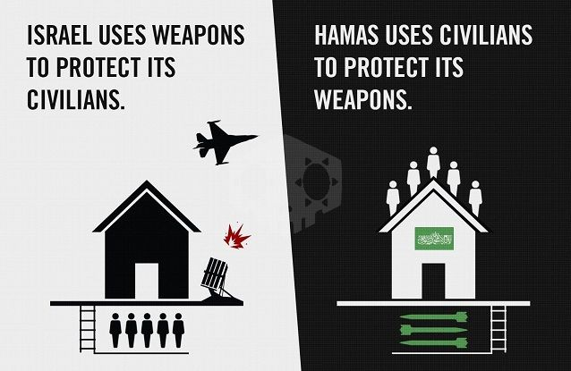 파일:external/drrichswier.com/Israel-and-Hamas-and-their-civilians.jpg