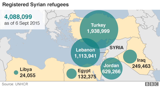 파일:external/ichef-1.bbci.co.uk/_85410769_syrian_refugees_62regions.png