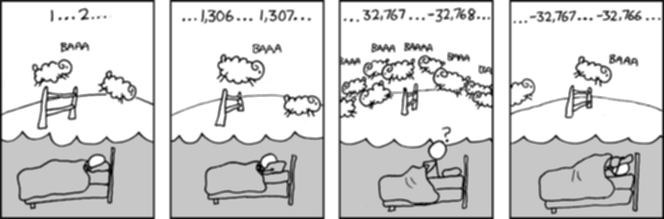 파일:external/imgs.xkcd.com/cant_sleep.png