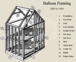 파일:external/www.inquiring-eye.com/framing_ballon.jpg