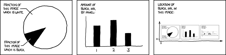 파일:external/imgs.xkcd.com/self_description.png