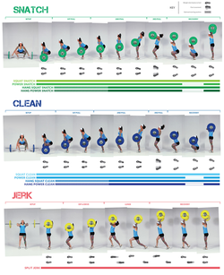 파일:external/www.blackironcrossfit.com/olympic-lifts.png