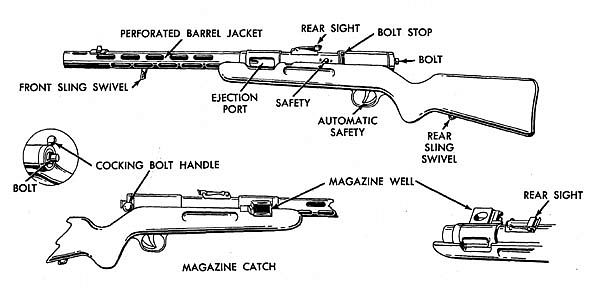 파일:external/www.lonesentry.com/mp-34-bergmann-submachine-gun-ww2-diagram.jpg