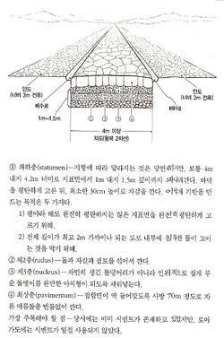 파일:external/book.interpark.com/jpseo71_3758953910.jpg