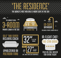 파일:external/eyeofskydotcom.files.wordpress.com/etihad-a380-infographic-the-residence.png