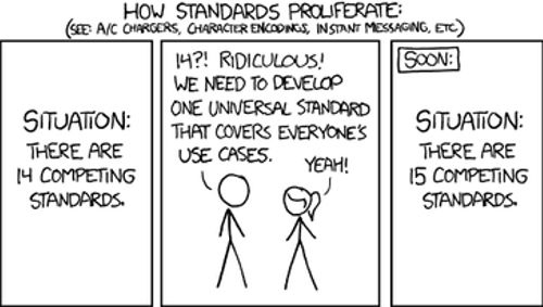 파일:external/imgs.xkcd.com/standards.png