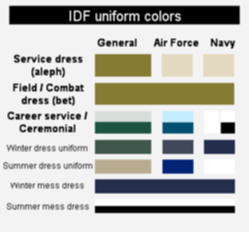 파일:Idf-uniform-en.png