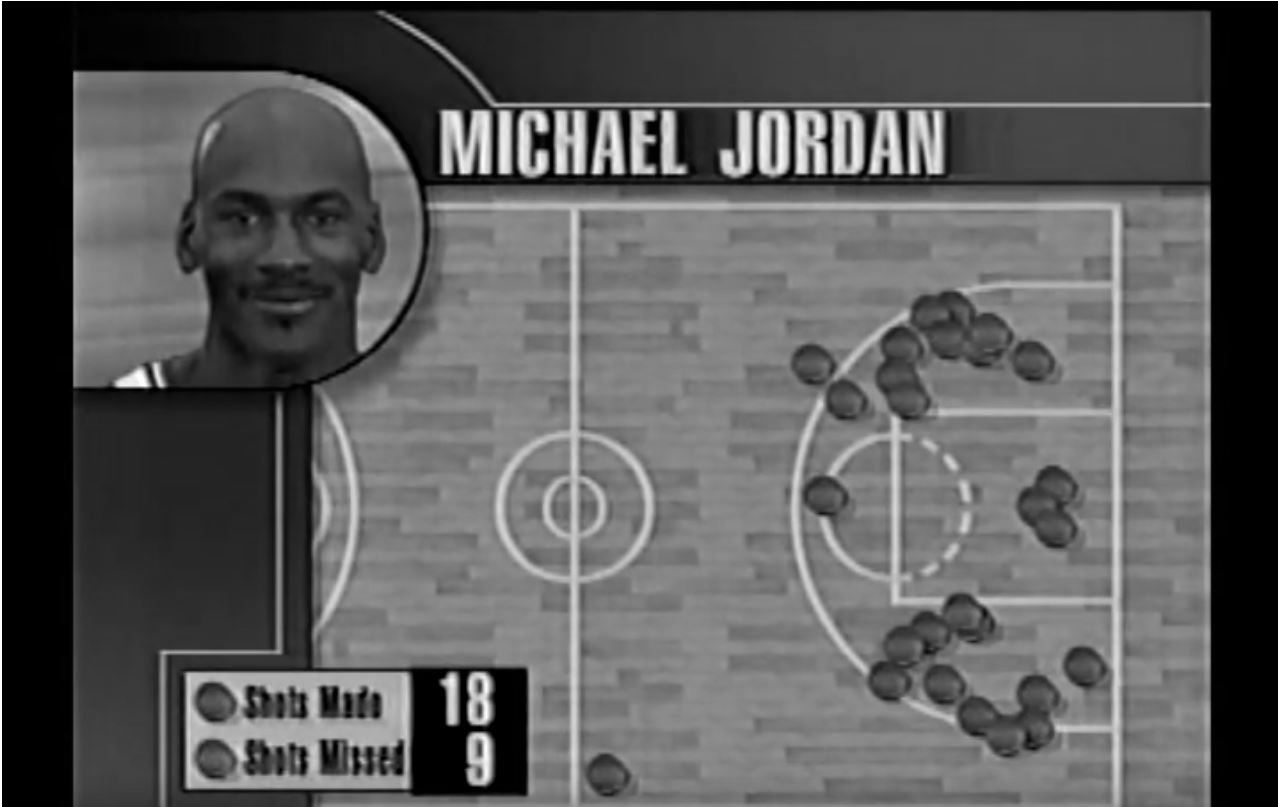 파일:MJ_George_Karl_Game_Chart.jpg