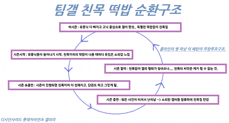 파일:attachment/f0018015_4e08a7596cc2a.png