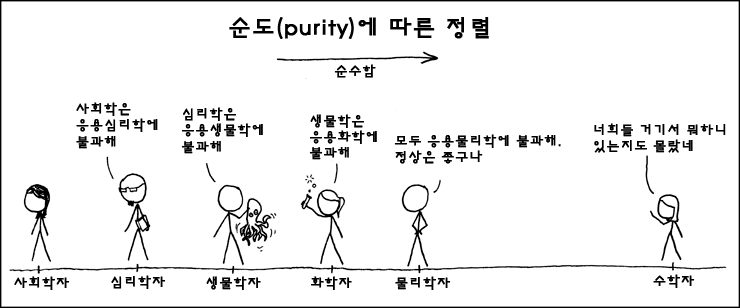 파일:attachment/reductionism.png