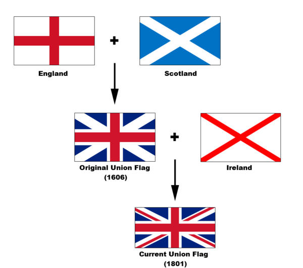 파일:attachment/unionjack.png