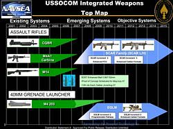 파일:ussocom-iw_roadmap 0.jpg
